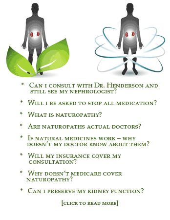 FAQs for Kidney Disease Patients